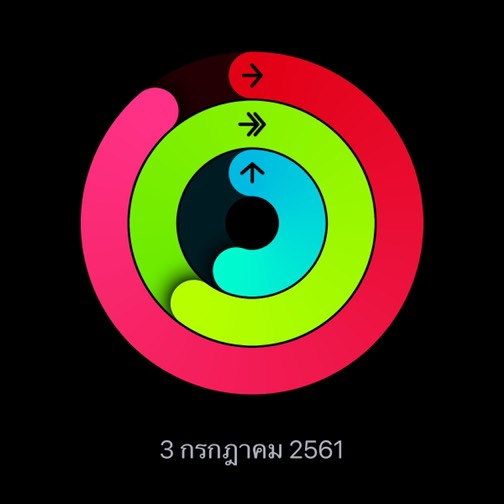 How To Share Activity Ring And Reward Apple Watch 9