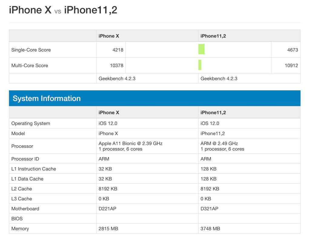 Iphone 11 2 Geekbench Score Leaks 1