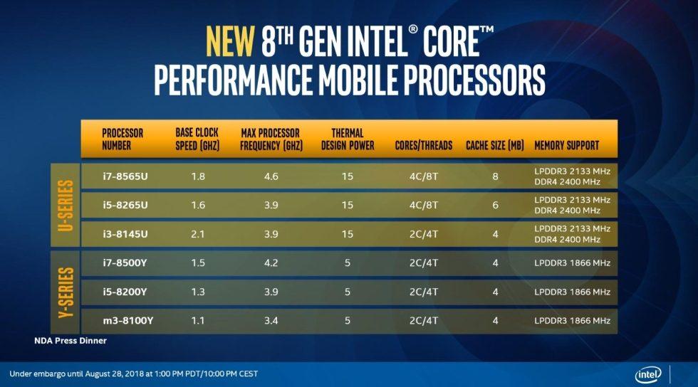 Intel Cpu Update Macbook