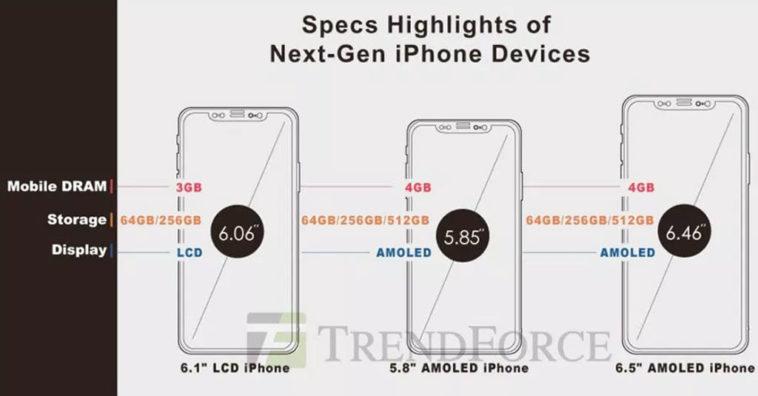 Iphone 2018 Spec