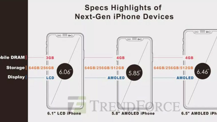 Iphone 2018 Spec