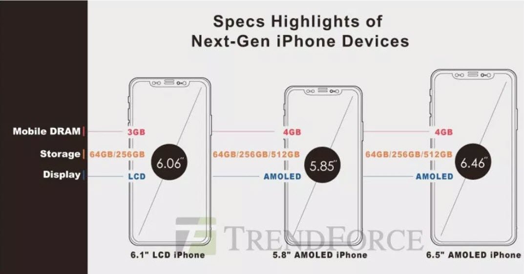 Iphone Oled 512gb Storage Support Apple Pencil Report 1