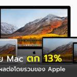 Mac Sales Drop Q3 2018 Analyst