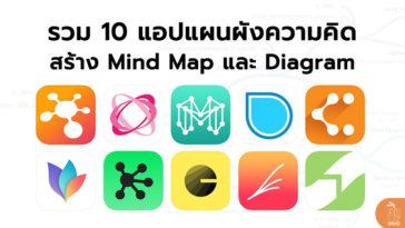 Mind Map Diagram App For Iphone Ipad