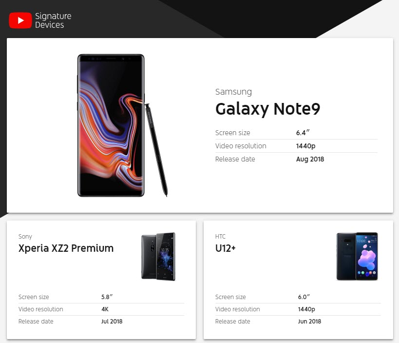 Note 9 Wins Youtube Signature Devices 2018 Report 1