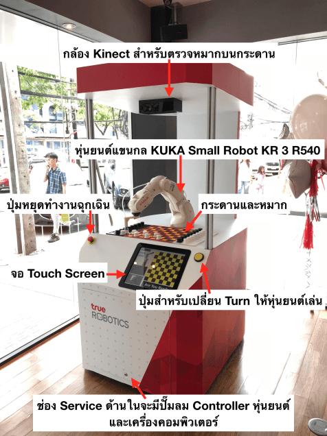 True Robotic New Checker Robot Iot 1