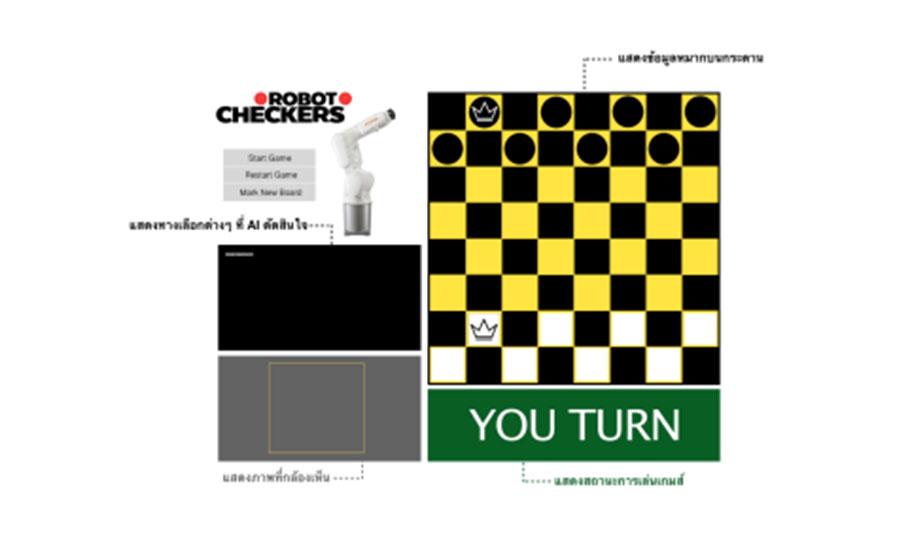 True Robotic New Checker Robot Iot 2