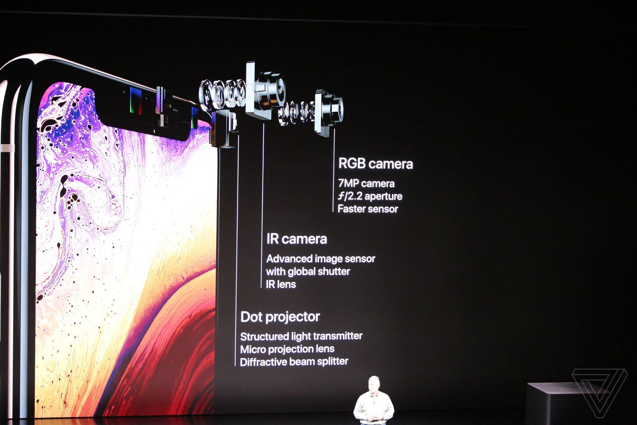 Apple Iphone 2018 Event Theverge Dbohn 1191