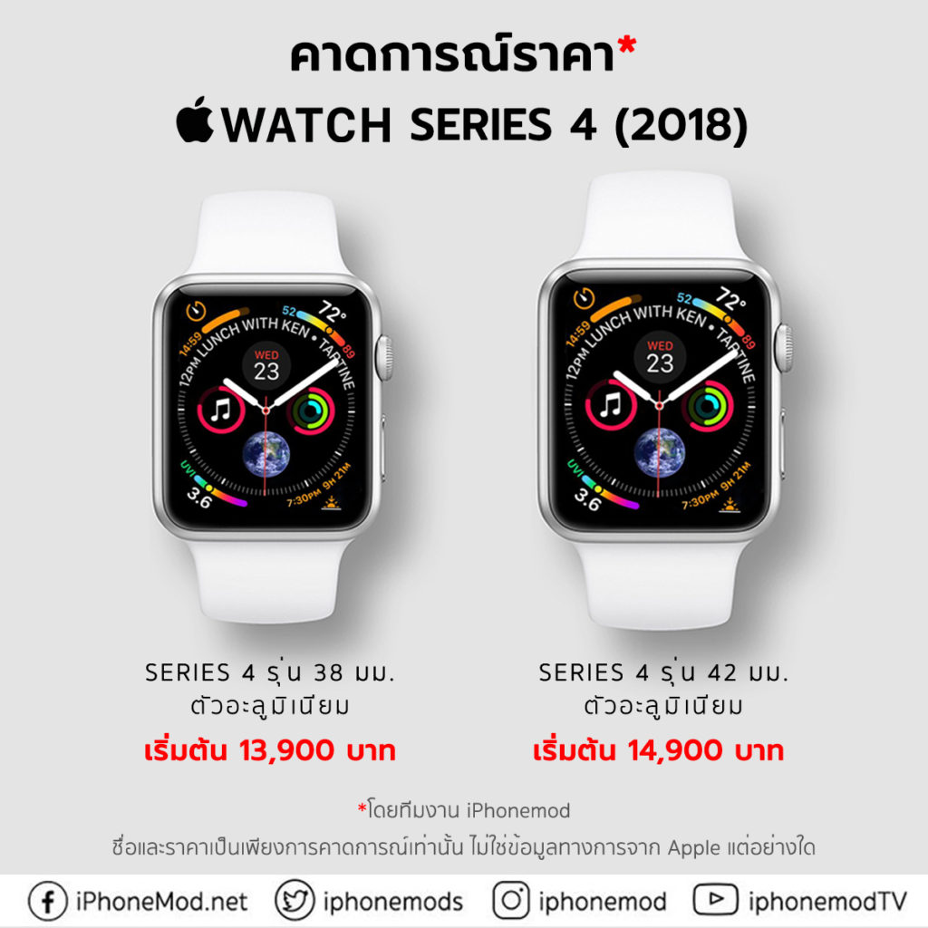 Estimate Apple Watch Series 4 2018 By Imod 2