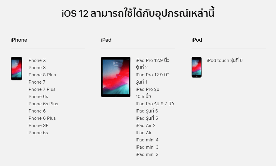 Ios 12 Device Support 1