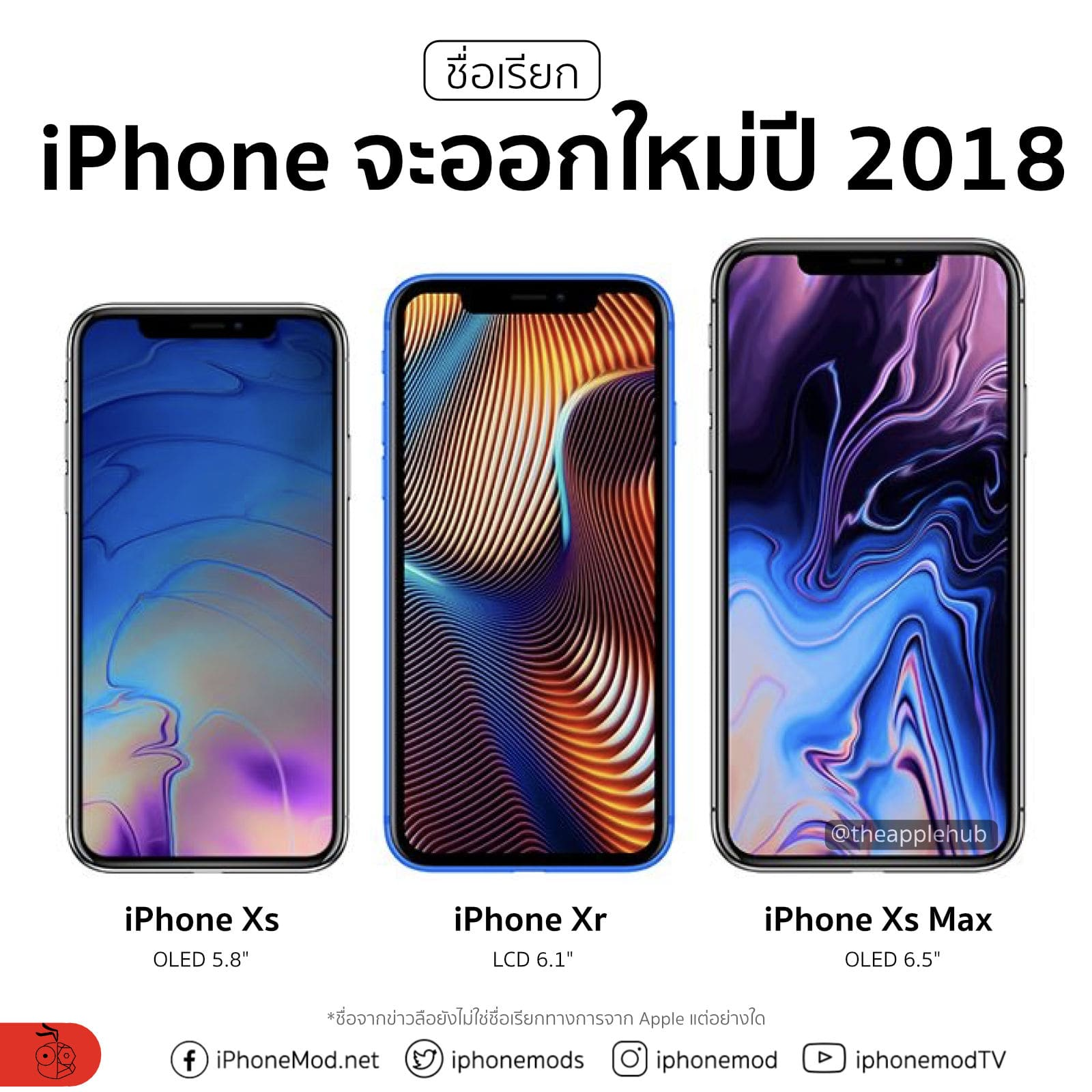 Iphone 2018 Name Rumor Final 1600px