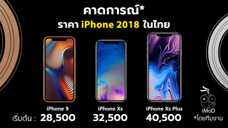 Iphone 2018 Th Price Expectation Cover