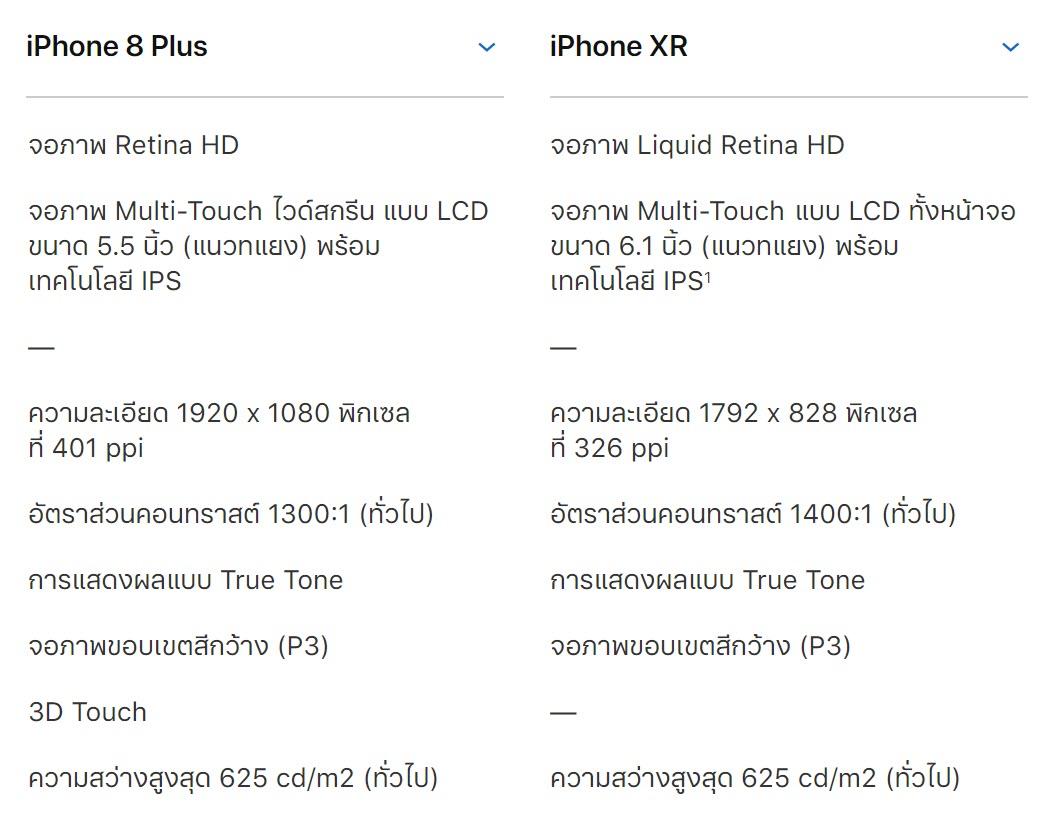Iphone Xr Iphone 8 Plus Display Spec Compare 1