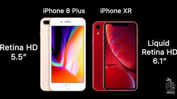 Iphone Xr Iphone 8 Plus Display Spec Compare Cover