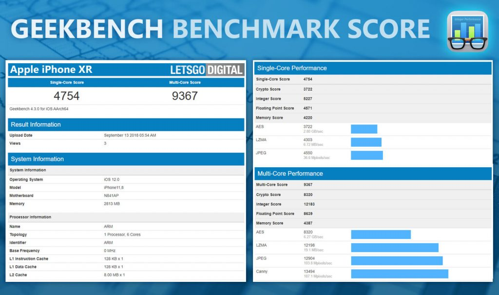 Iphone Xr Iphone Xs Max Geekbench Score 1
