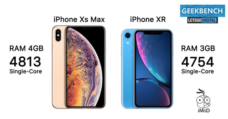Iphone Xr Iphone Xs Max Geekbench Score