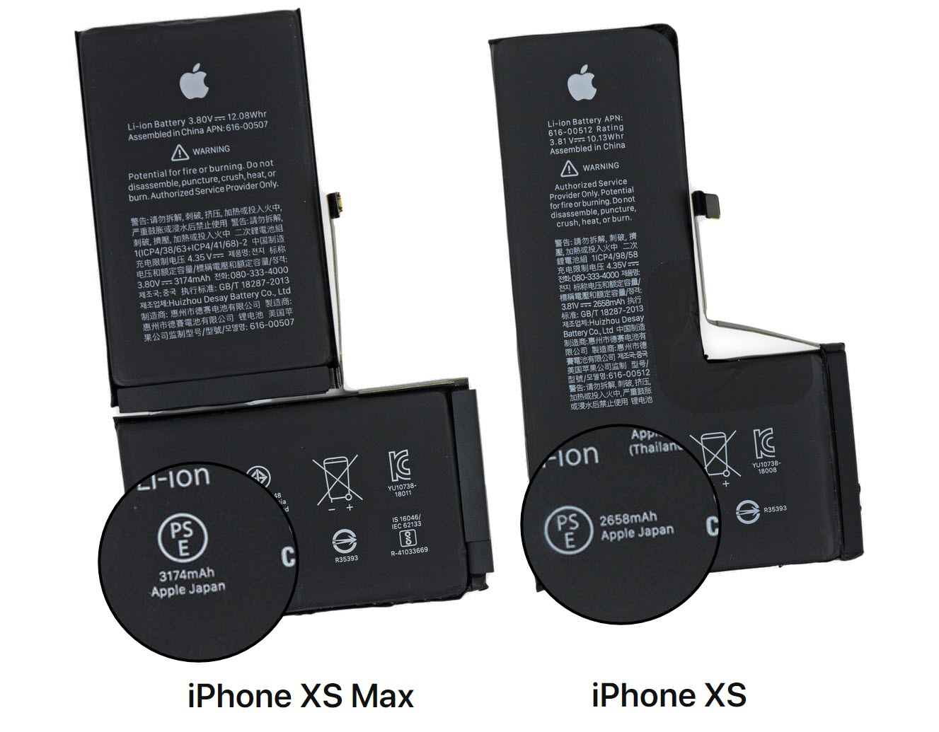 Iphone Xs Iphone Xs Max Battery