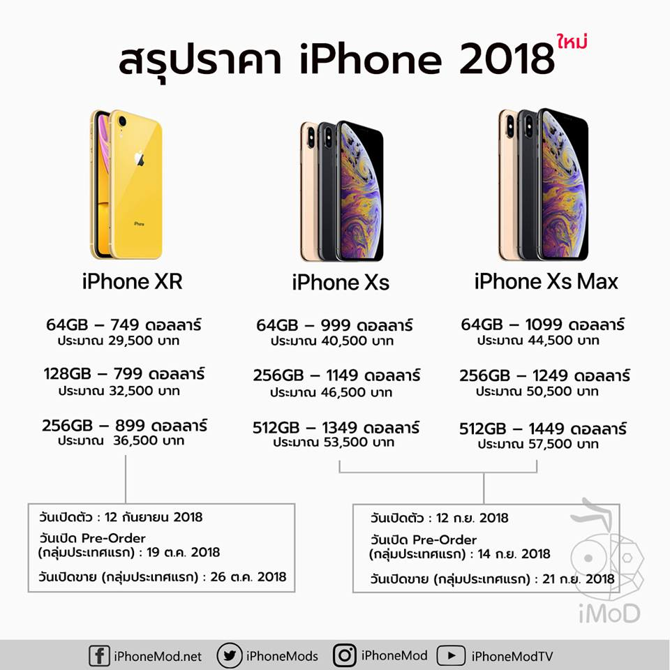 Iphone Xs Iphone Xs Max Iphone Xr Apple Watch Series 4 Price Th Expectation 1