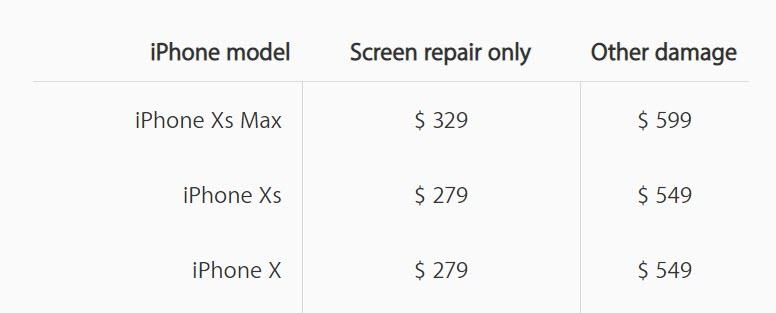 Iphone Xs Iphone Xs Max Repair Service Price Img 1