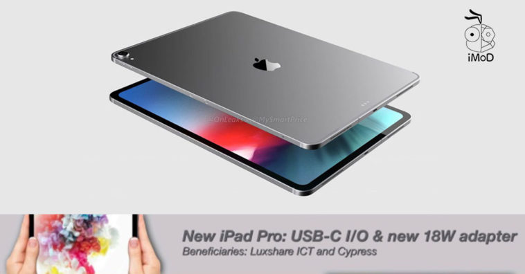 Ming Chi Kuo Apple Product 2018 Predicted Ipad Pro