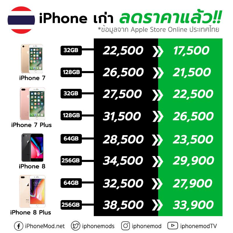 Old Iphone Drop Price 2018 Green