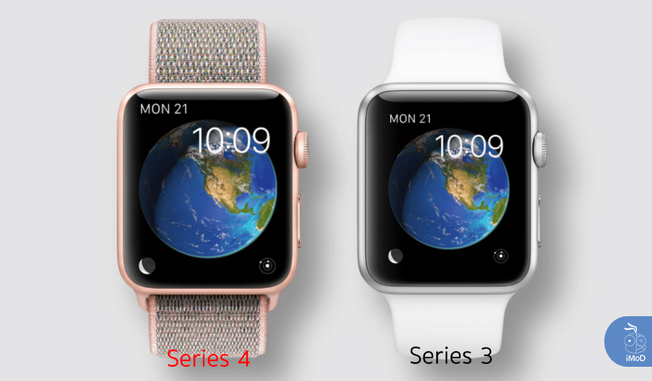Pixel Apple Watch Series 4