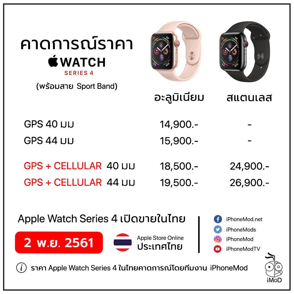 Apple Watch Series 4 Price Expect