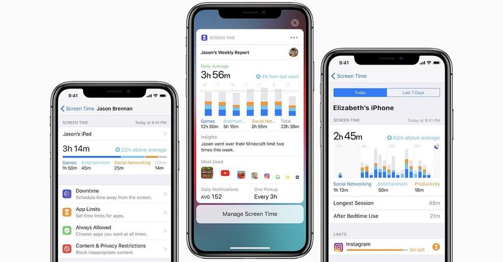 How To Setting Screen Time Iphone Ipad 8
