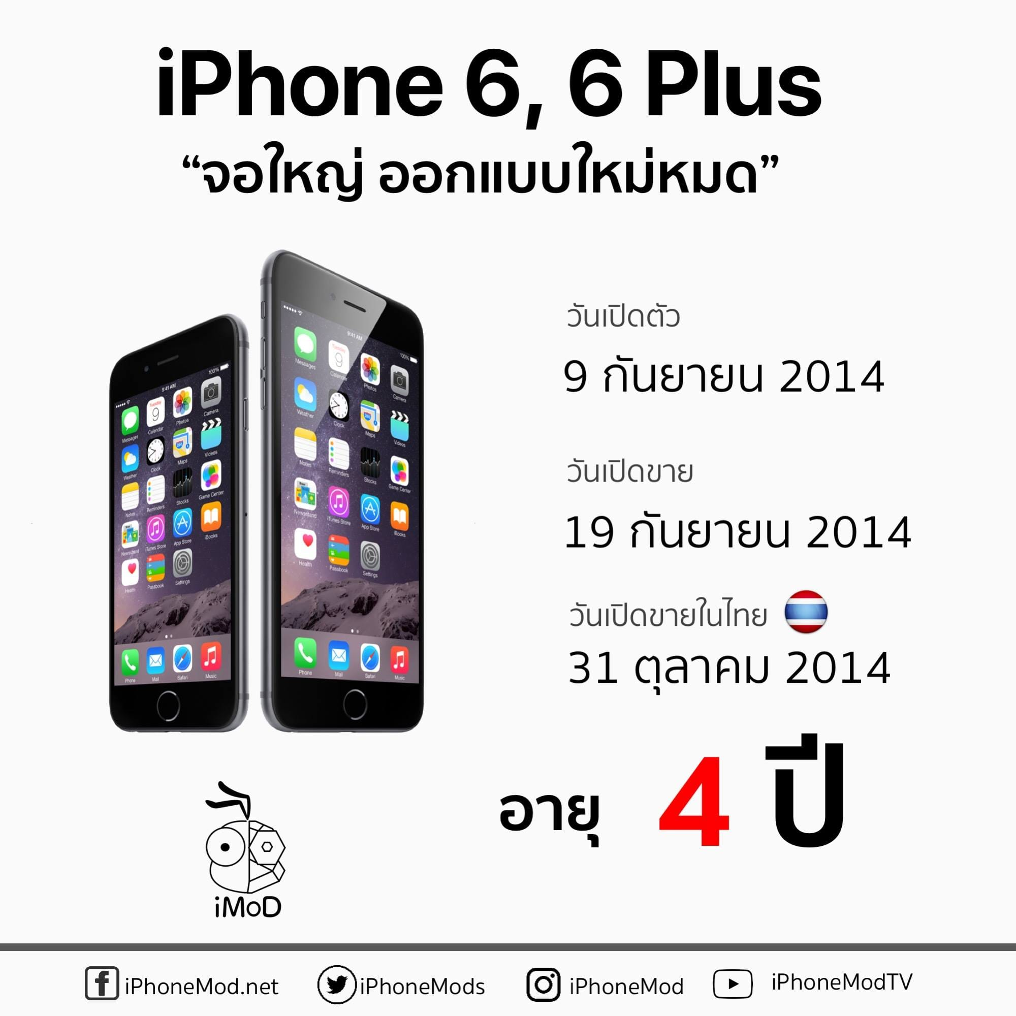 Iphone 6 Launch Thailand