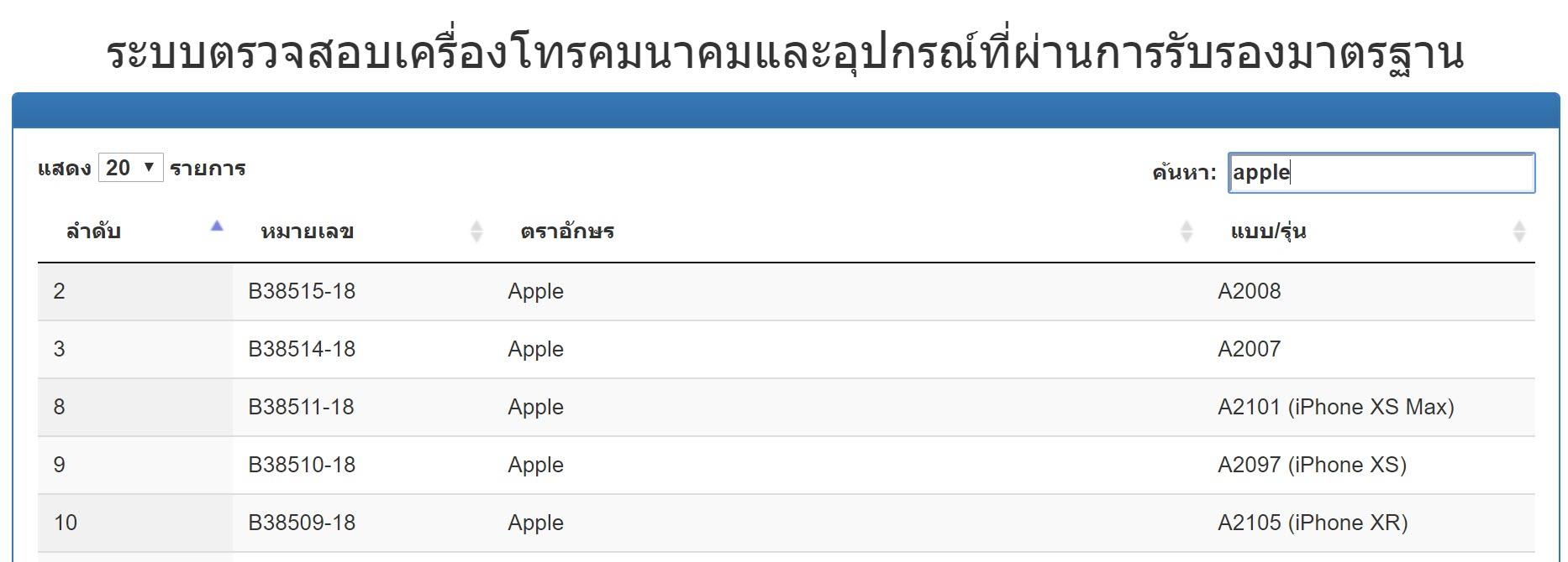 Nbtc Approve Apple Watch Series 4 Gps Cellular Img 2