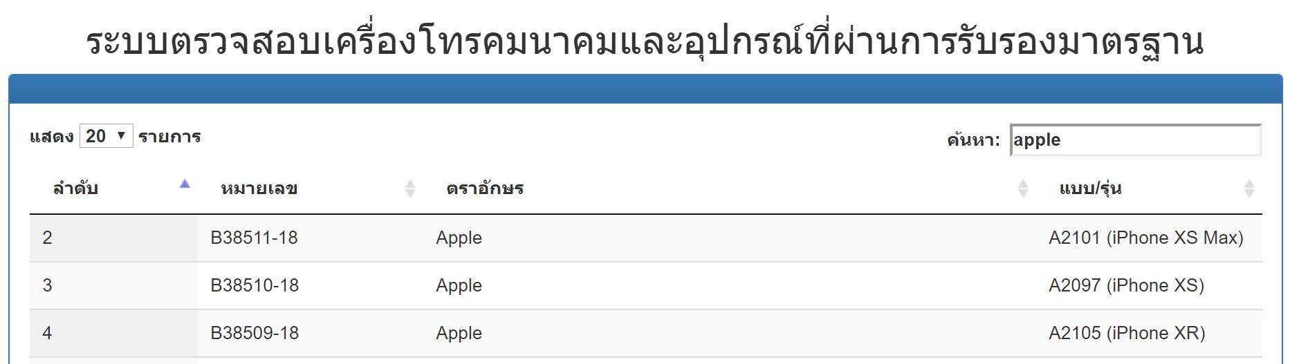 Nbtc Approve Iphone Xs Iphone Xs Max Iphone Xr Img 1