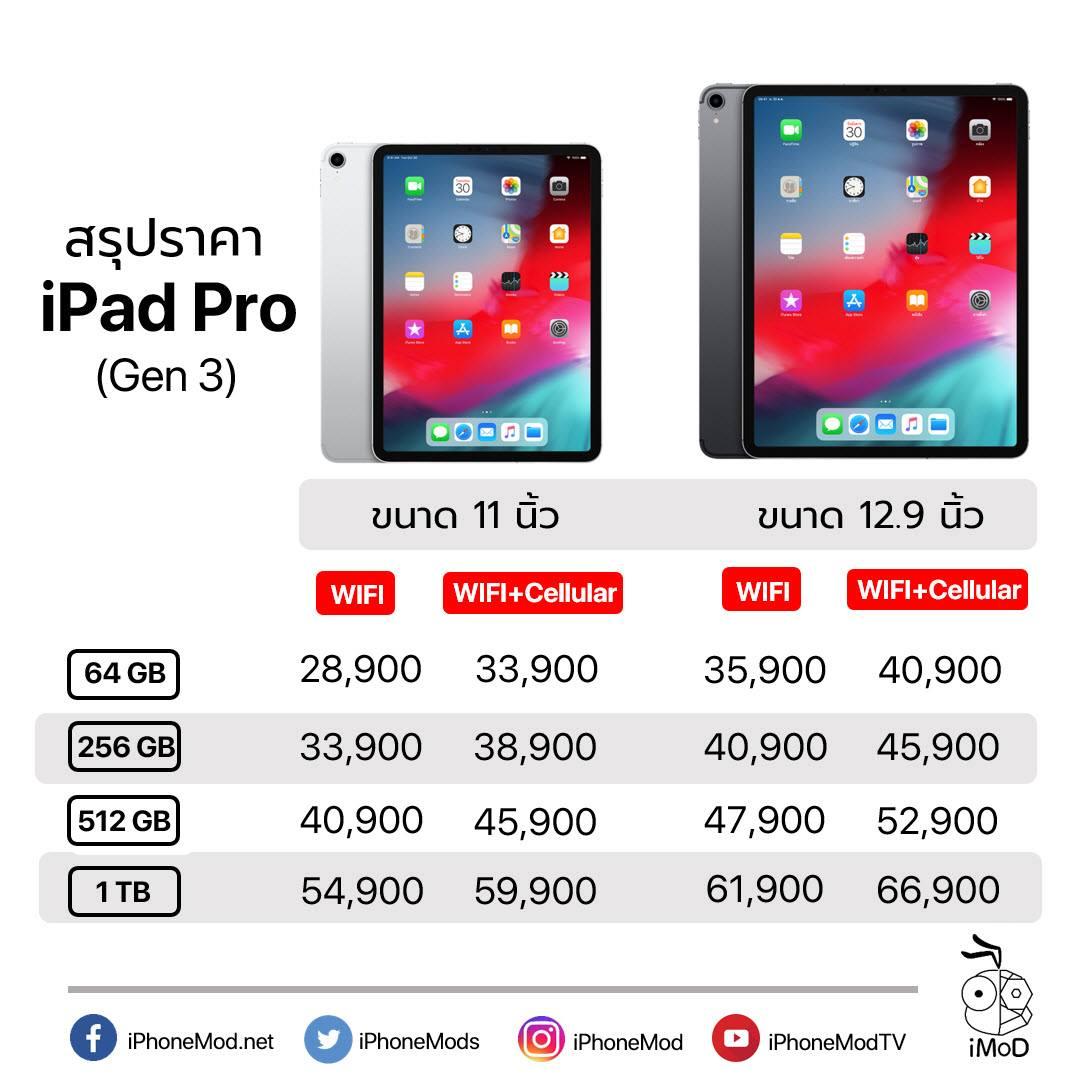 ราคา Price Ipad Pro 2018