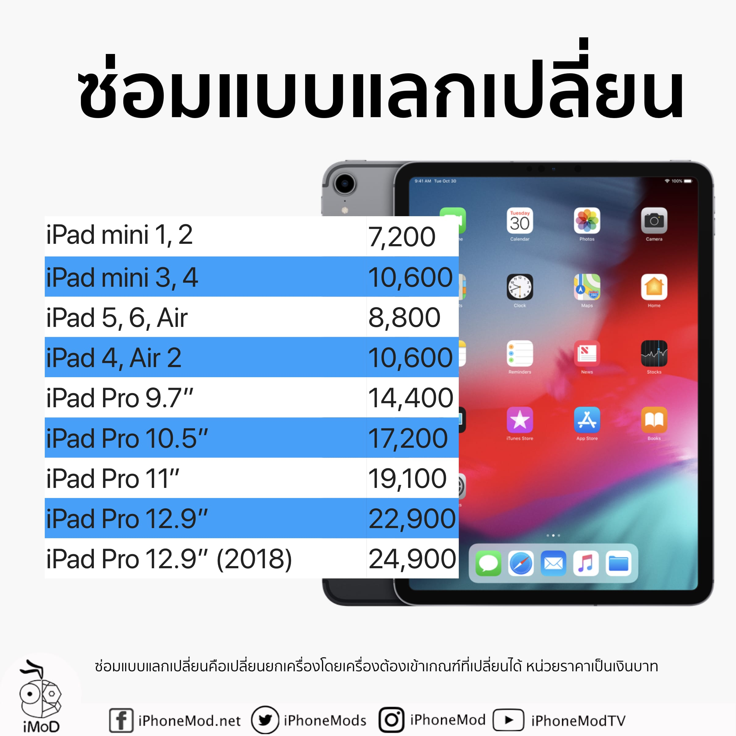 Aasp Thai Price Nov 2018 3