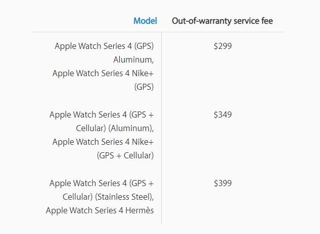 Apple Watch Repaire And Replacement Service Price 1
