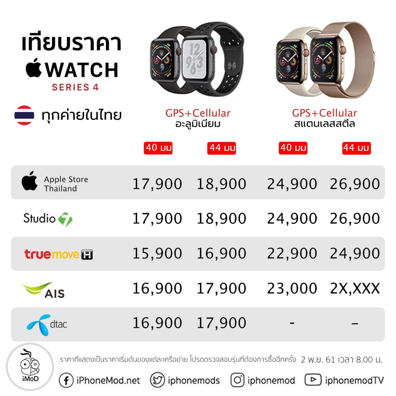 Apple Watch S4 Thailand Compare Prices 2