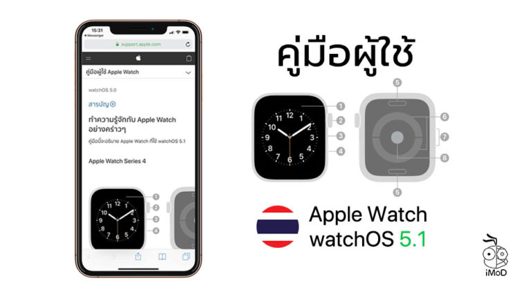 Apple Watch Watch Os 5 1 Userguide