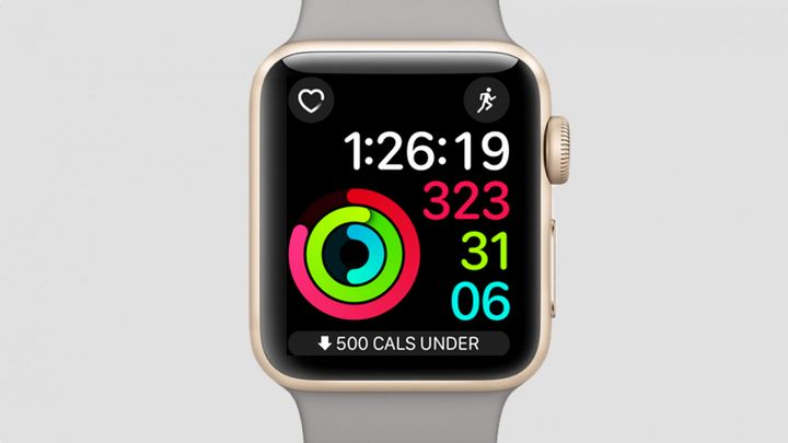 How To Close Activity Ring Apple Watch Face