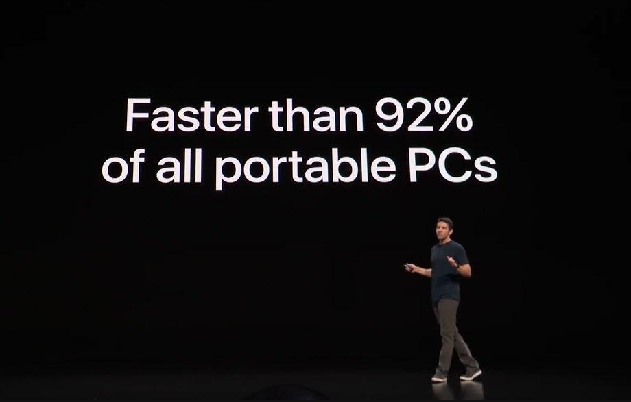 Ipad Pro 2018 Performance Img 2