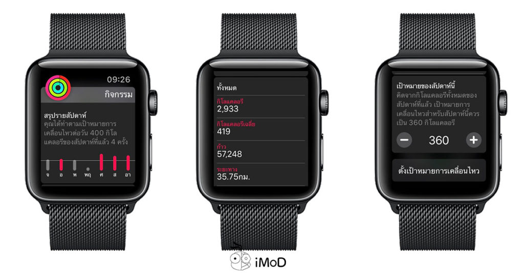 How To Check Weekly Summary Activity Apple Watch 1