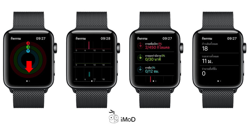 How To Check Weekly Summary Activity Apple Watch 4