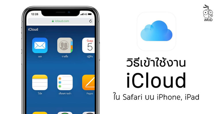 How To Log In Icloud On Iphone Ipad
