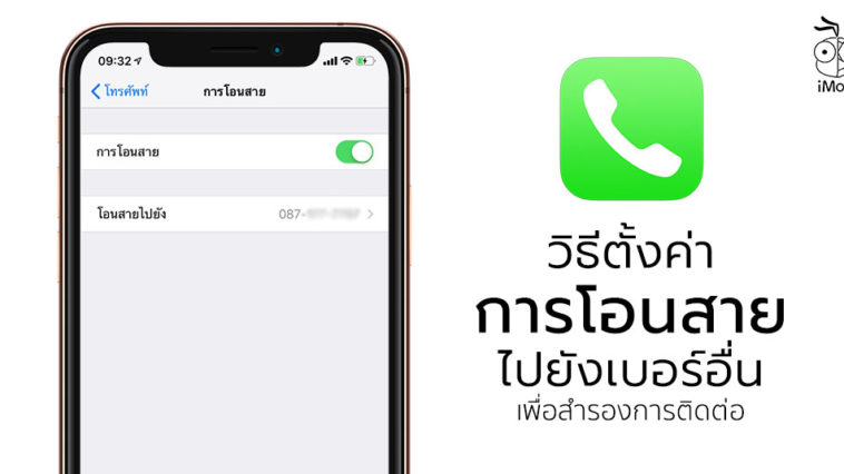 How To Set Call Forwarding On Iphone
