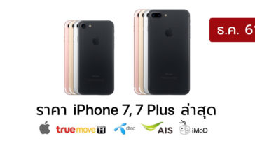 Iphone 7 Price Update Dec 2018