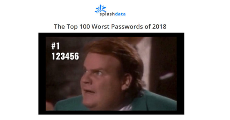 The Worst Passwords Of 2018