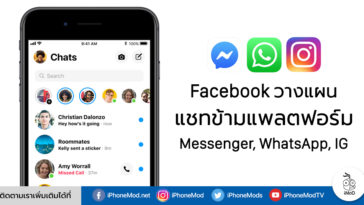 Facebook Plan Messenger Ig Whatsapp Chat Across Platform