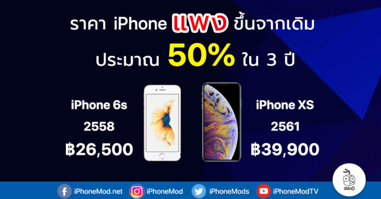 Iphone Price Riseup 50 Percent After 3years