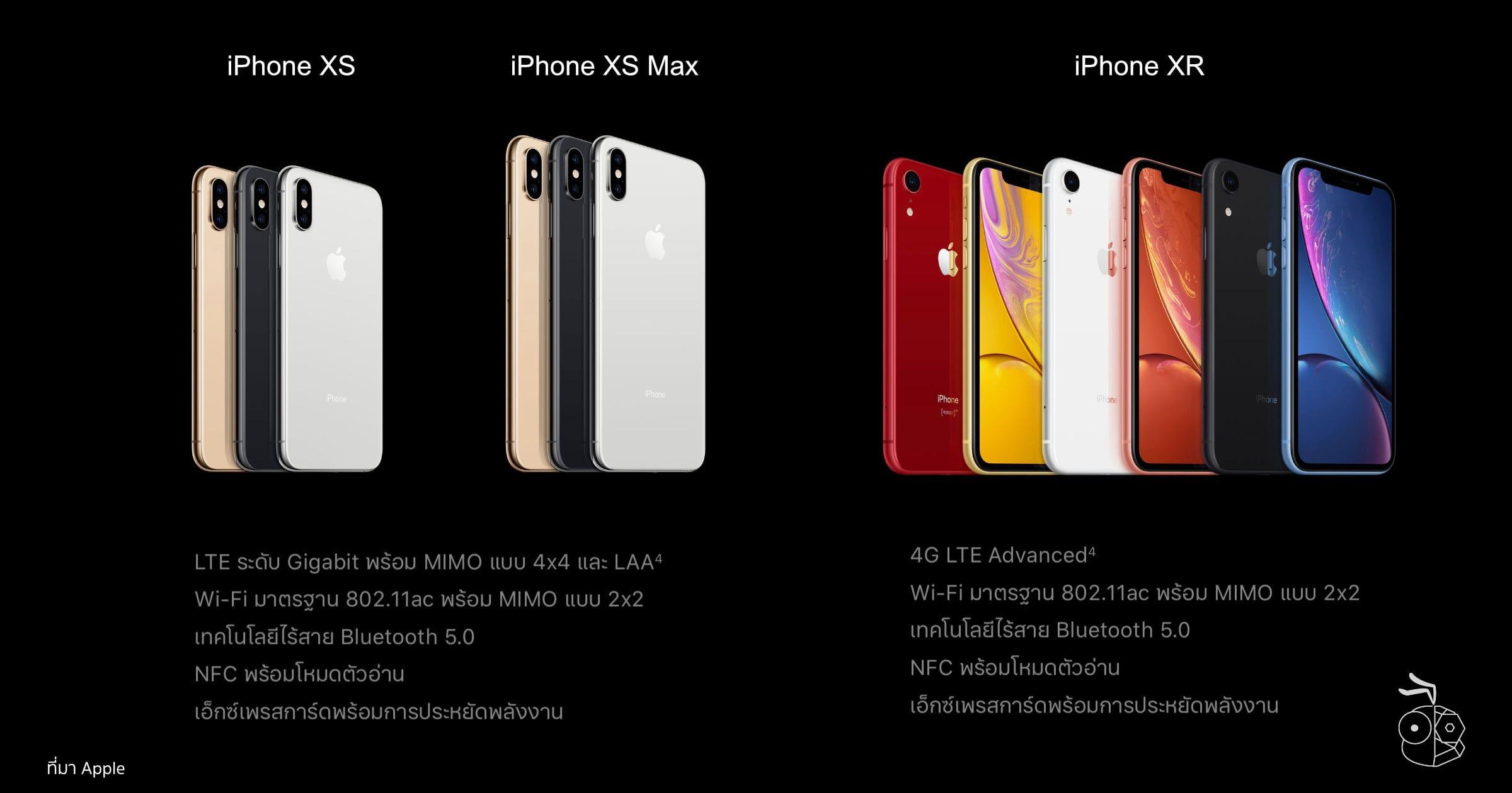 Iphone Xs Xr 2018 Lte Spce