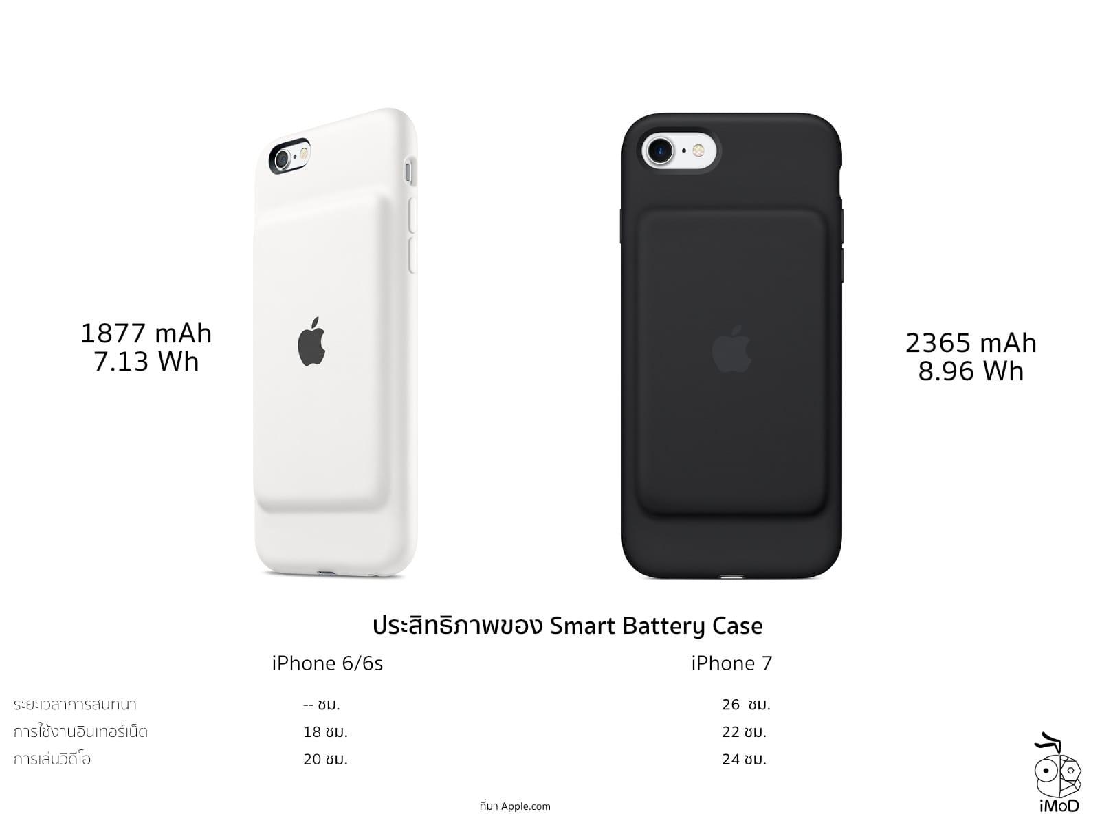 Smart Battery Case 6 Vs 7 Compare