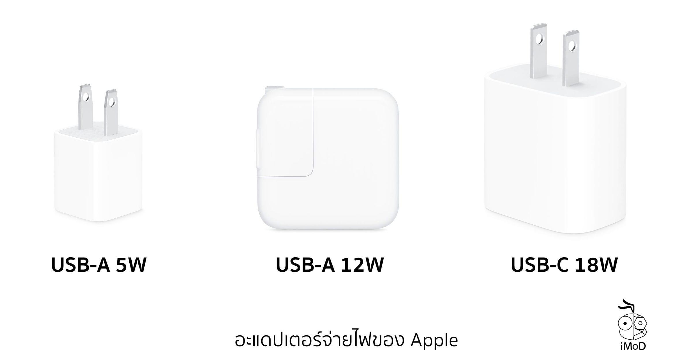 Apple Iphone Ipad Adapter
