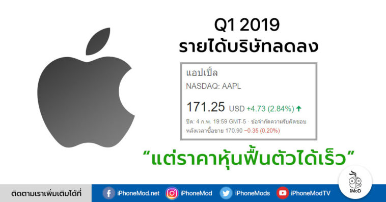 Apple Most Valuable Company Few Sec